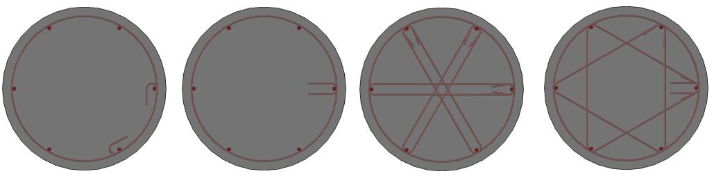 Circular column reinforcement types